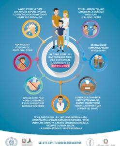 Poster con le raccomandazioni utili per contenere il contagio Covid